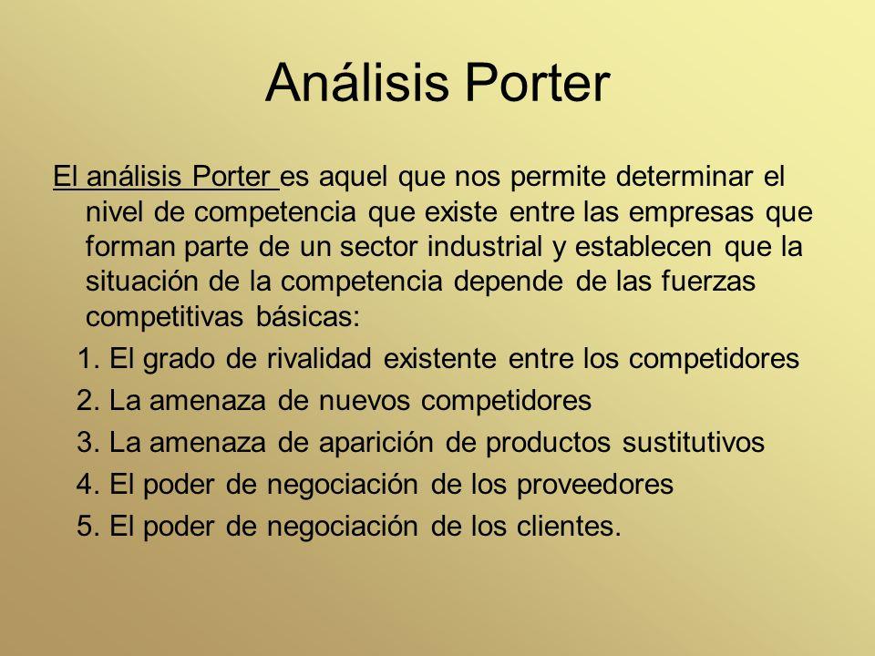 Análisis Porter El análisis Porter es aquel que nos permite determinar el nivel de competencia que existe entre las empresas que forman parte de un se