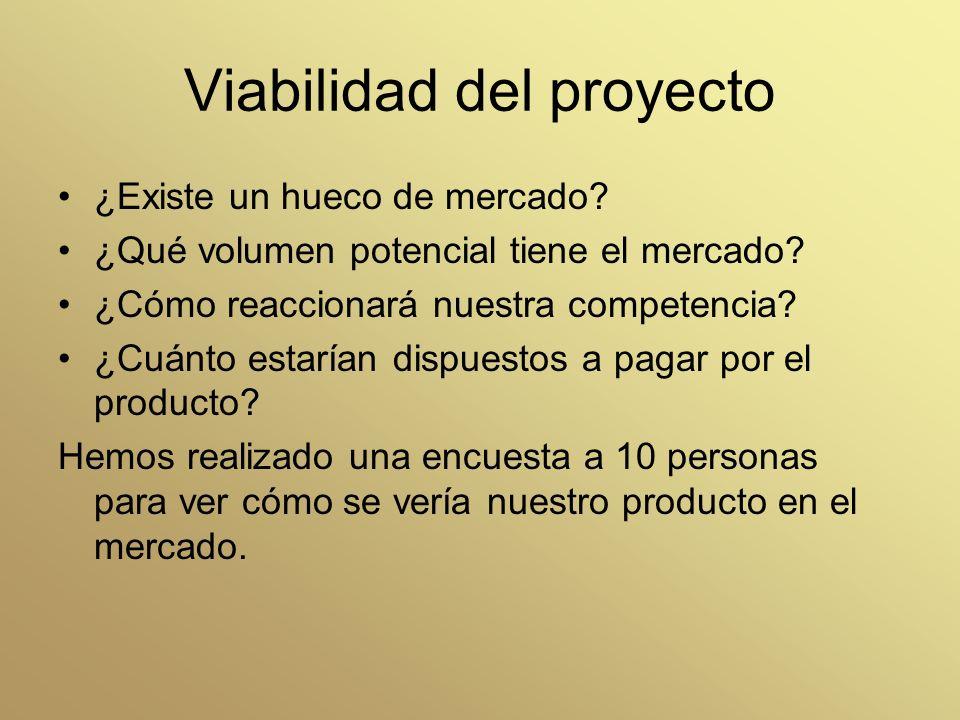 Viabilidad del proyecto ¿Existe un hueco de mercado? ¿Qué volumen potencial tiene el mercado? ¿Cómo reaccionará nuestra competencia? ¿Cuánto estarían