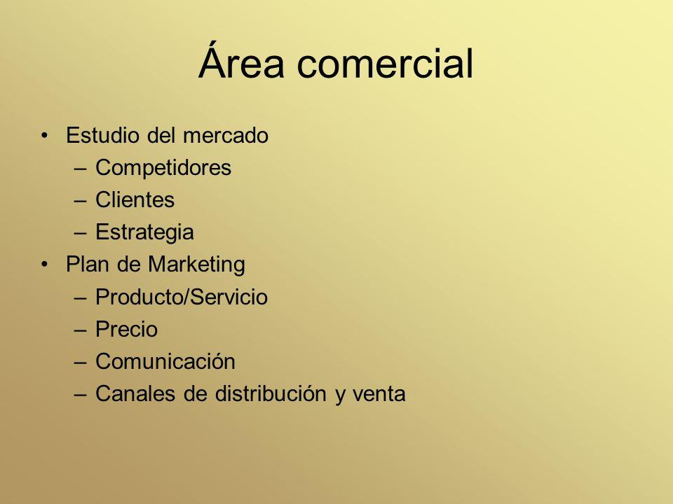Área comercial Estudio del mercado –Competidores –Clientes –Estrategia Plan de Marketing –Producto/Servicio –Precio –Comunicación –Canales de distribu