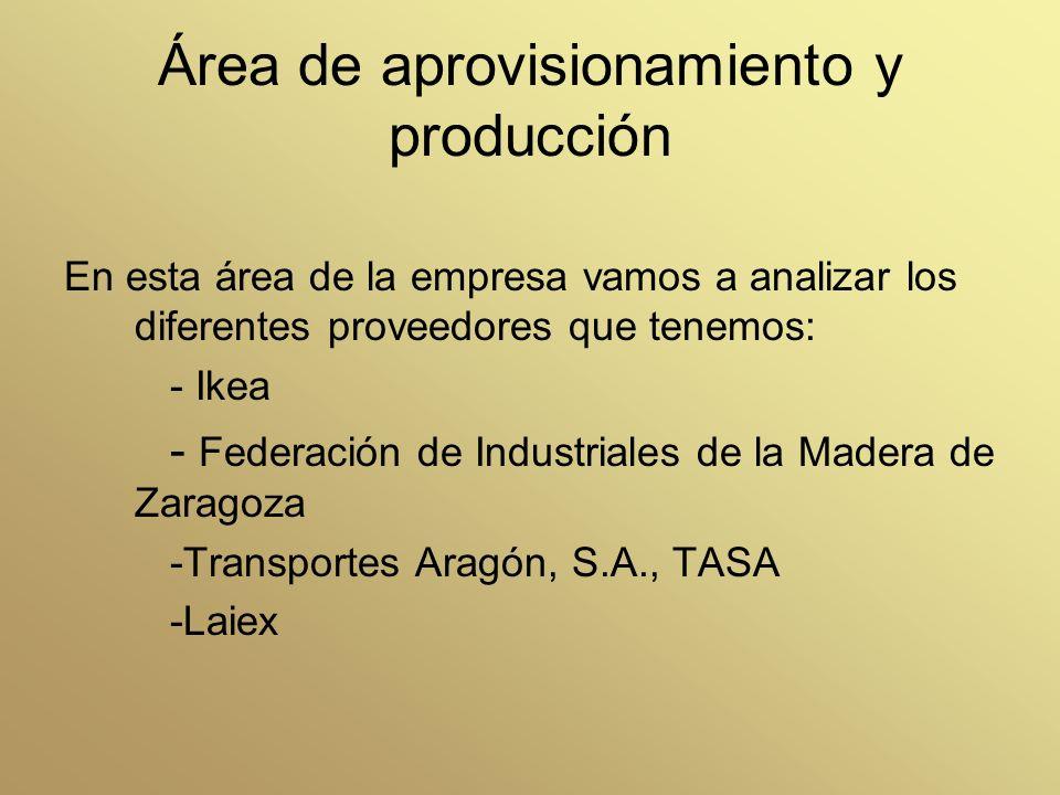Área de aprovisionamiento y producción En esta área de la empresa vamos a analizar los diferentes proveedores que tenemos: - Ikea - Federación de Indu