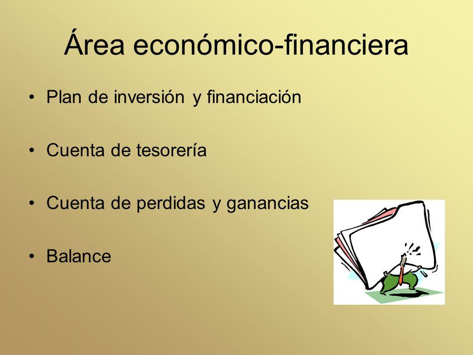 Área económico-financiera Plan de inversión y financiación Cuenta de tesorería Cuenta de perdidas y ganancias Balance