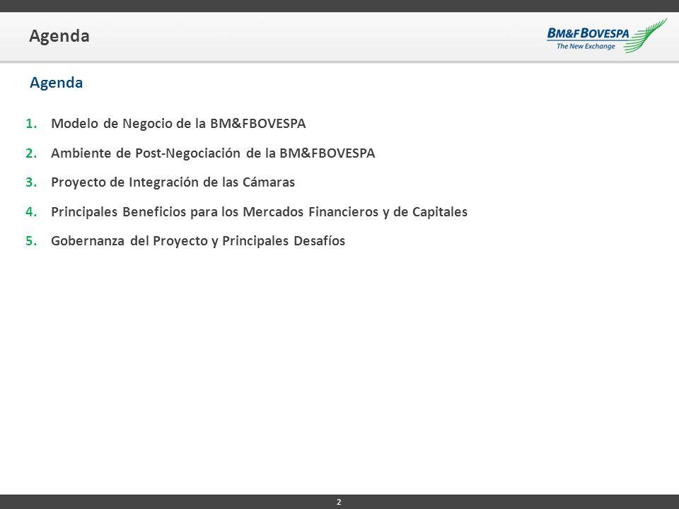 2 1.Modelo de Negocio de la BM&FBOVESPA 2.Ambiente de Post-Negociación de la BM&FBOVESPA 3.Proyecto de Integración de las Cámaras 4.Principales Benefi