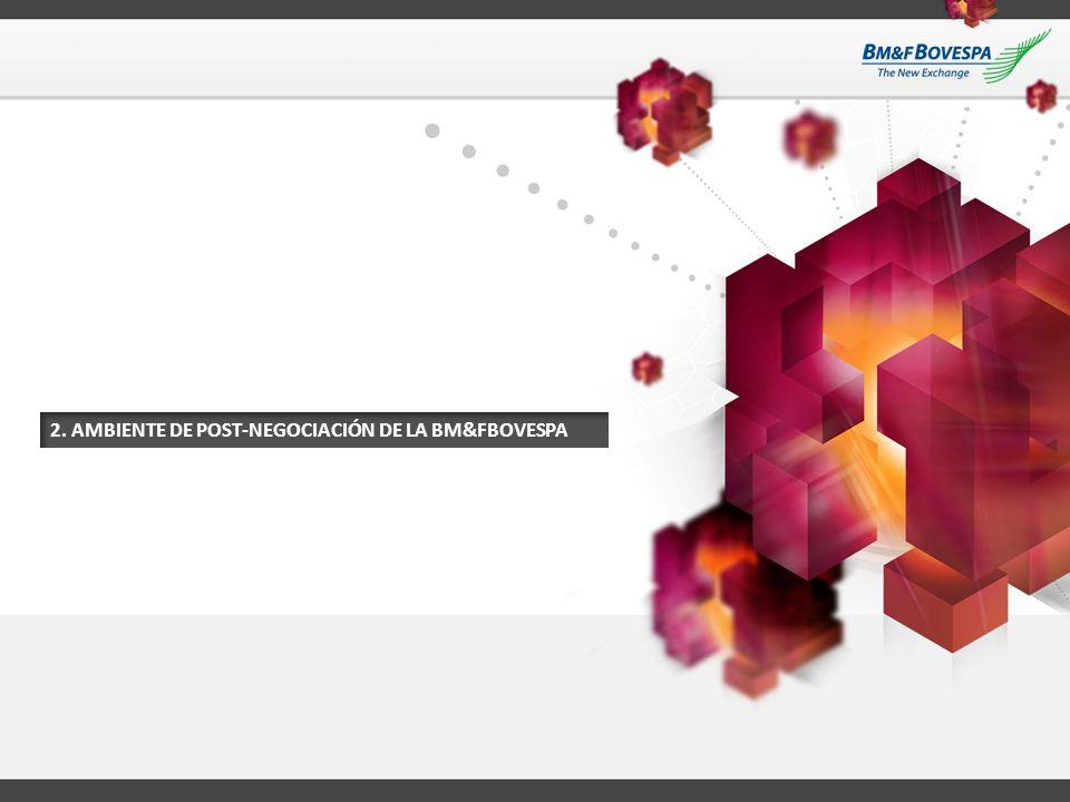 7 AMBIENTE DE POST-NEGOCIACIÓN DE LA BM&FBOVESPA La configuración del ambiente de post-negociación de la BM&FBOVESPA es el resultado de la evolución histórica de la Bovespa y de la BM&F e de la fusión entre las dos bolsas SSS Mercado de operaciones definitivas y compromisadas de títulos públicos federales Contratos futuros y de opciones sobre futuros referenciados en tasas de interés, tasas de cambio, índices de inflación, índices de acciones y commodities del agronegocio, de energía y metales Derivados de mostrador (swaps y opciones flexibles) CÁMARA DE DERIVADOS Al contado de acciones, ETFs y BDRs Al contado de obligaciones Derivados sobre acciones e índices de acciones Servicio de préstamo de títulos CÁMARA DE ACCIONES Y RENTA FIJA PRIVADA Mercado interbancario de dólar al contado (BRL vs.