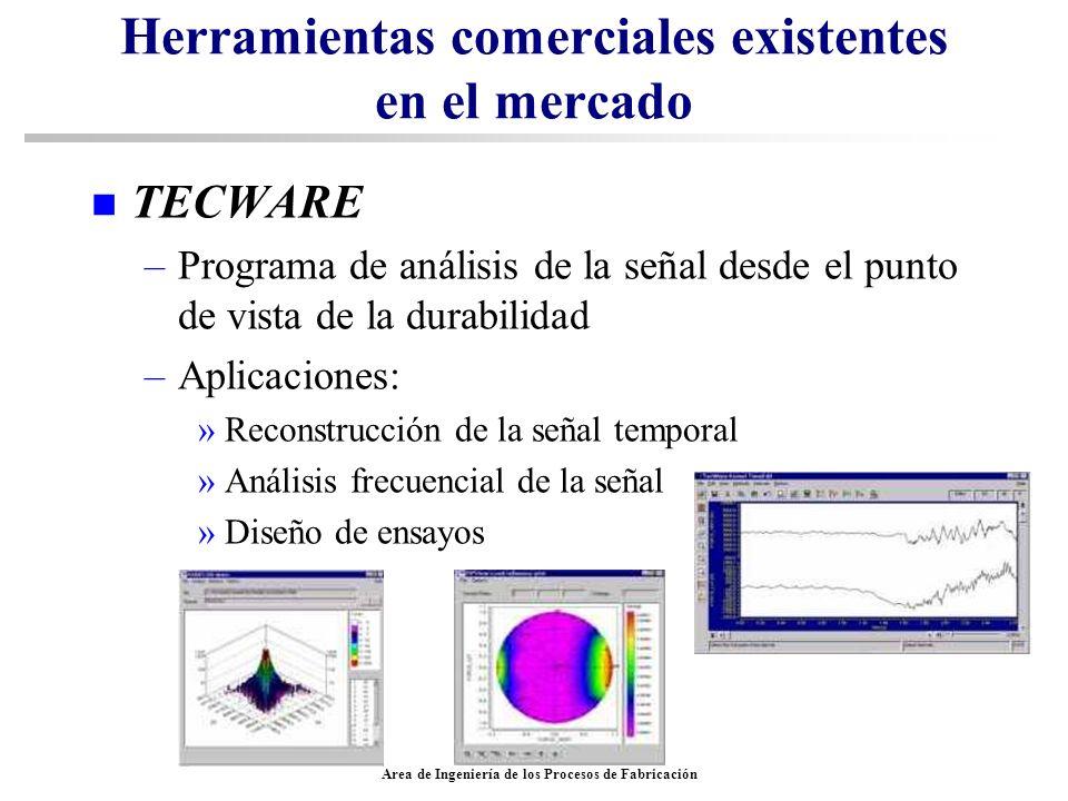 Area de Ingeniería de los Procesos de Fabricación Herramientas comerciales existentes en el mercado n TECWARE –Programa de análisis de la señal desde
