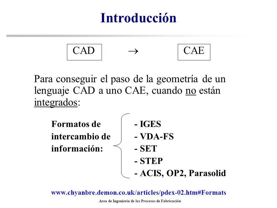 Area de Ingeniería de los Procesos de Fabricación Introducción CAD CAE Para conseguir el paso de la geometría de un lenguaje CAD a uno CAE, cuando no