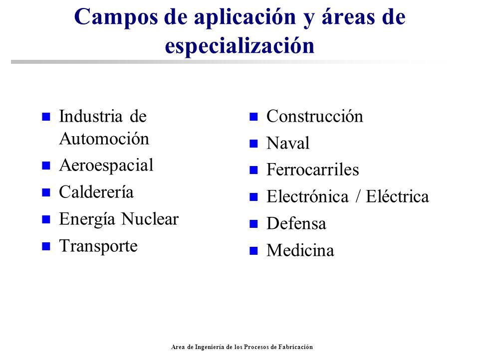 Area de Ingeniería de los Procesos de Fabricación Campos de aplicación y áreas de especialización n Industria de Automoción n Aeroespacial n Caldererí