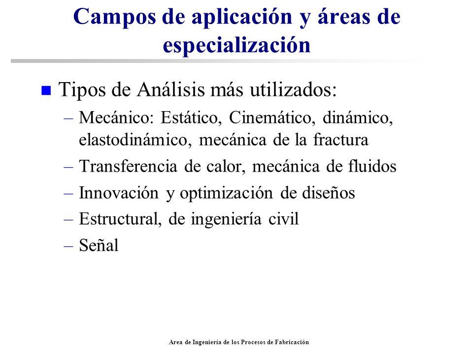 Area de Ingeniería de los Procesos de Fabricación Campos de aplicación y áreas de especialización n Análisis mecánico: – Estático:Ansys, ProMechanica, Catia,Falancs, Cosar, Algor.