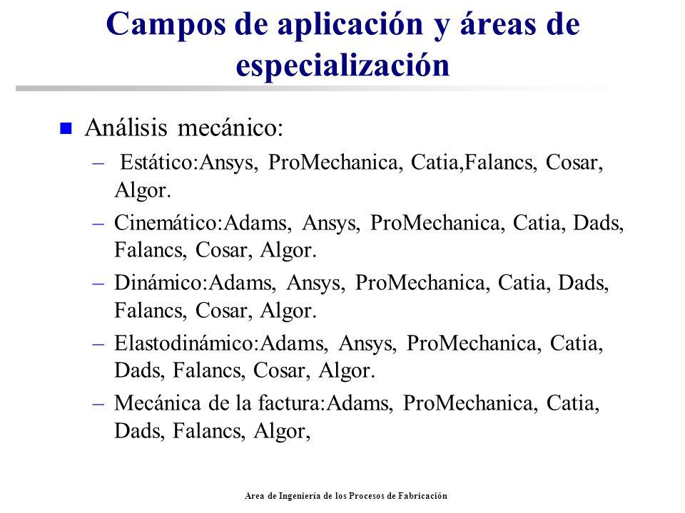 Area de Ingeniería de los Procesos de Fabricación Campos de aplicación y áreas de especialización n Análisis mecánico: – Estático:Ansys, ProMechanica,