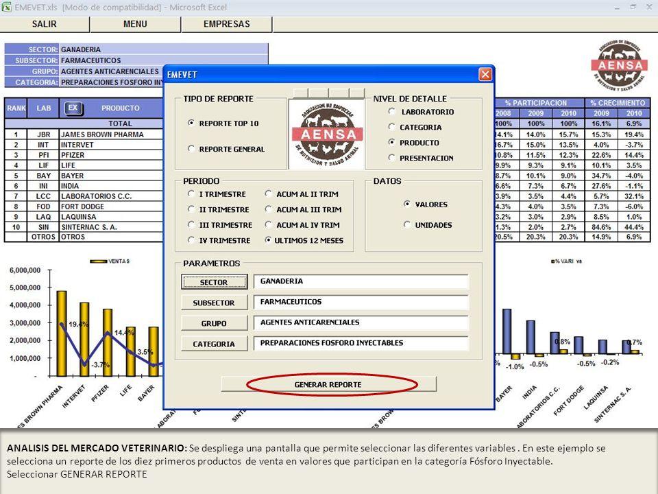 ANALISIS DEL MERCADO VETERINARIO: Se despliega una pantalla que permite seleccionar las diferentes variables. En este ejemplo se selecciona un reporte