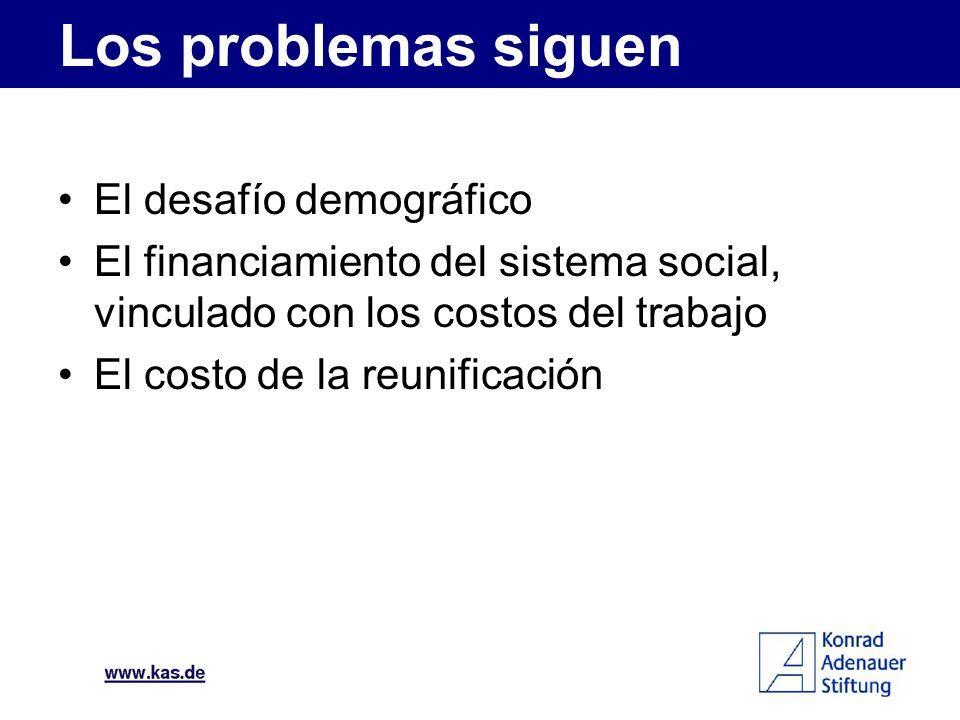 El desafío demográfico El financiamiento del sistema social, vinculado con los costos del trabajo El costo de la reunificación Los problemas siguen