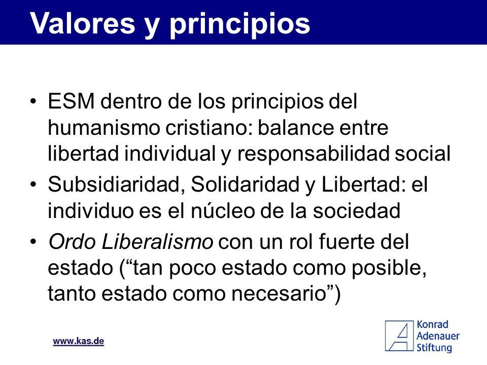 ESM dentro de los principios del humanismo cristiano: balance entre libertad individual y responsabilidad social Subsidiaridad, Solidaridad y Libertad