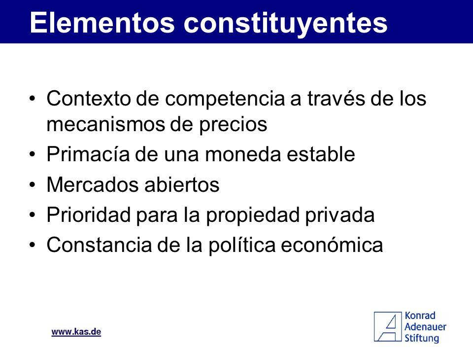 Contexto de competencia a través de los mecanismos de precios Primacía de una moneda estable Mercados abiertos Prioridad para la propiedad privada Con