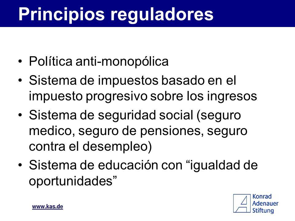 Política anti-monopólica Sistema de impuestos basado en el impuesto progresivo sobre los ingresos Sistema de seguridad social (seguro medico, seguro d