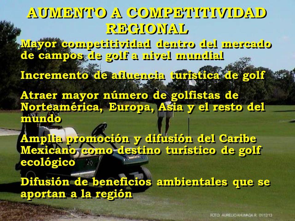 AUMENTO A COMPETITIVIDAD REGIONAL Mayor competitividad dentro del mercado de campos de golf a nivel mundial Incremento de afluencia turística de golf