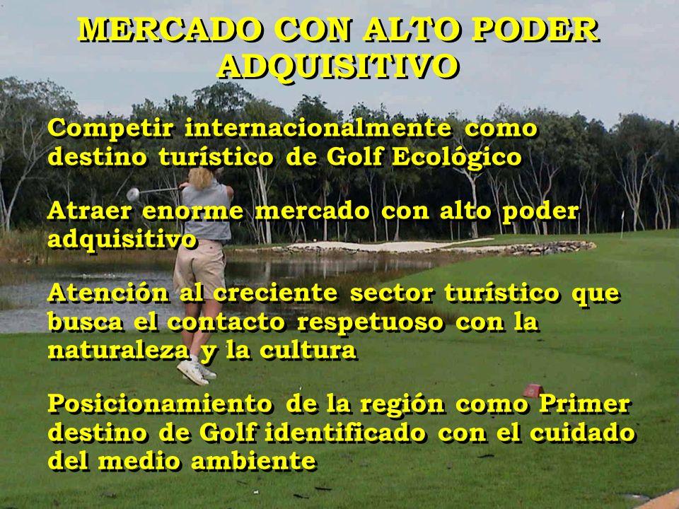 MERCADO CON ALTO PODER ADQUISITIVO Competir internacionalmente como destino turístico de Golf Ecológico Atraer enorme mercado con alto poder adquisiti