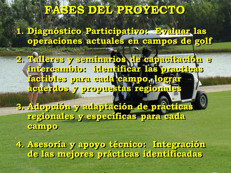 1. Diagnóstico Participativo: Evaluar las operaciones actuales en campos de golf 2. Talleres y seminarios de capacitación e intercambio: identificar l
