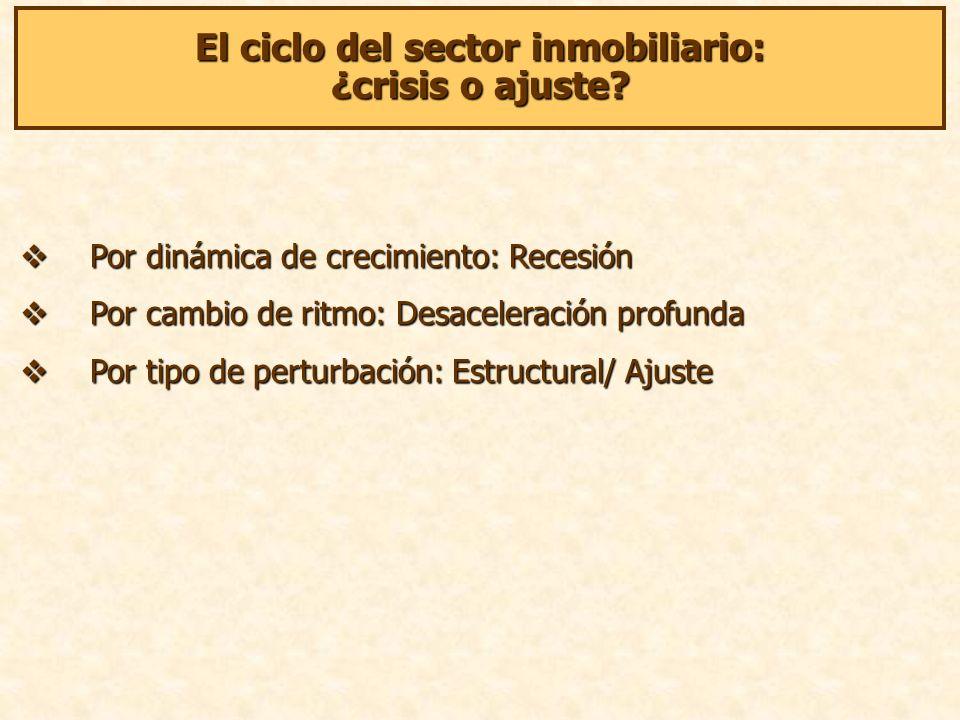 El ciclo del sector inmobiliario: ¿crisis o ajuste.