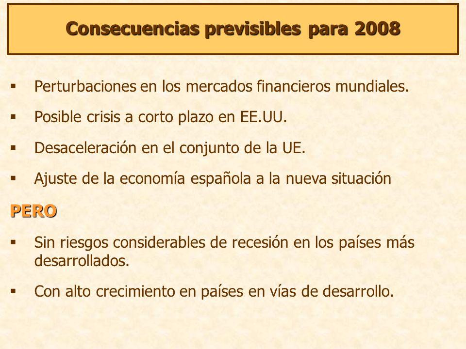 Consecuencias previsibles para 2008 Perturbaciones en los mercados financieros mundiales.