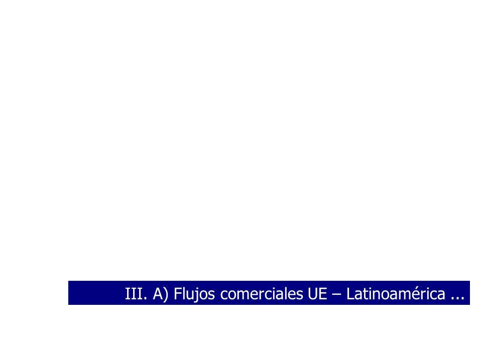III. A) Flujos comerciales UE – Latinoamérica...