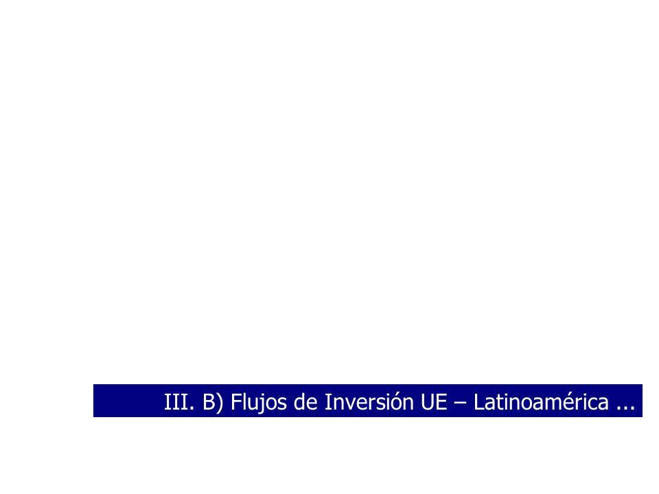 III. B) Flujos de Inversión UE – Latinoamérica...