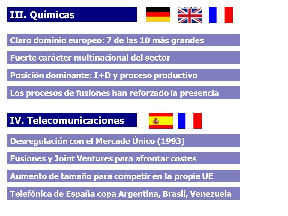 III. Químicas Fuerte carácter multinacional del sector Posición dominante: I+D y proceso productivo Claro dominio europeo: 7 de las 10 más grandes IV.