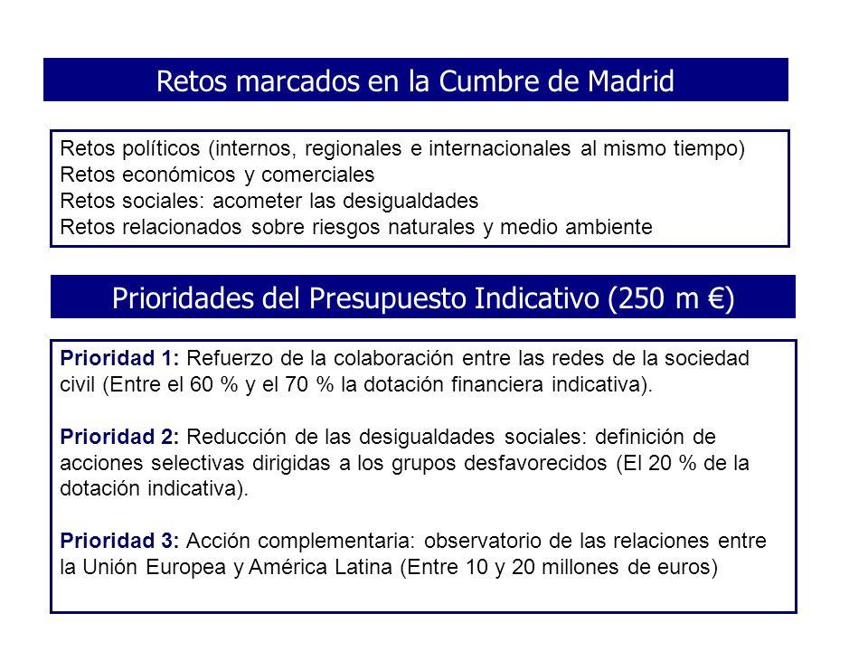 Retos políticos (internos, regionales e internacionales al mismo tiempo) Retos económicos y comerciales Retos sociales: acometer las desigualdades Ret