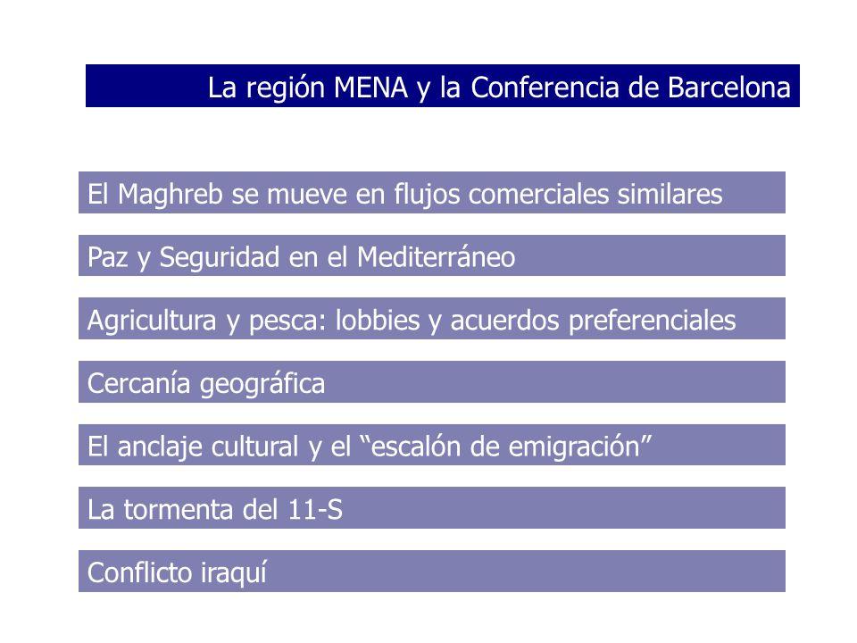 La región MENA y la Conferencia de Barcelona Paz y Seguridad en el Mediterráneo El anclaje cultural y el escalón de emigración La tormenta del 11-S Co