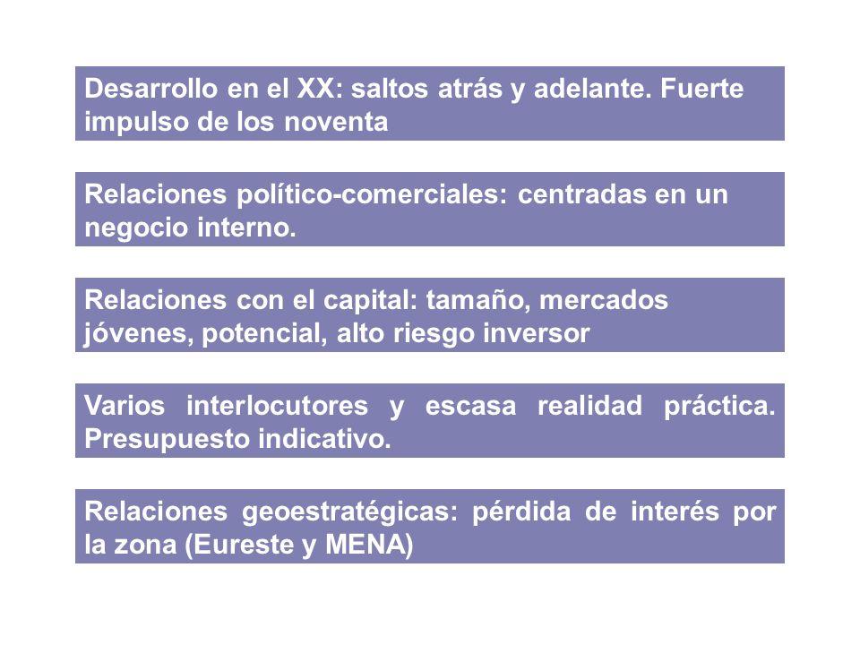 Desarrollo en el XX: saltos atrás y adelante. Fuerte impulso de los noventa Relaciones político-comerciales: centradas en un negocio interno. Relacion