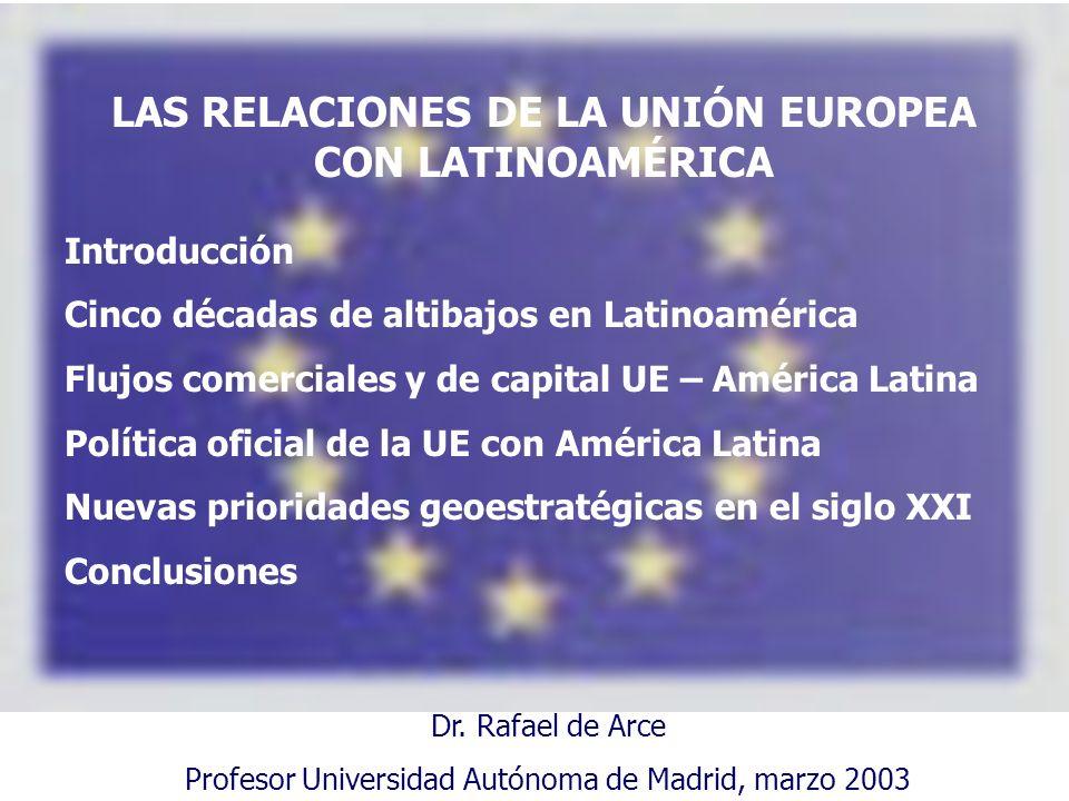 Introducción Cinco décadas de altibajos en Latinoamérica Flujos comerciales y de capital UE – América Latina Política oficial de la UE con América Lat