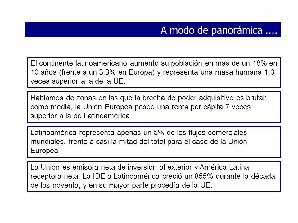 Una región dividida Unión Europea – México Unión Europea – Chile Unión Europea – MERCOSUR: Argentina, Brasil, Uruguay y Paraguay Unión Europea – ACP (convenios de Cotonou – antes Lomé -): 77 países centroamericanos y Caribe Unión Europea – CAN : Bolivia, Colombia, Ecuador, Perú y Venezuela