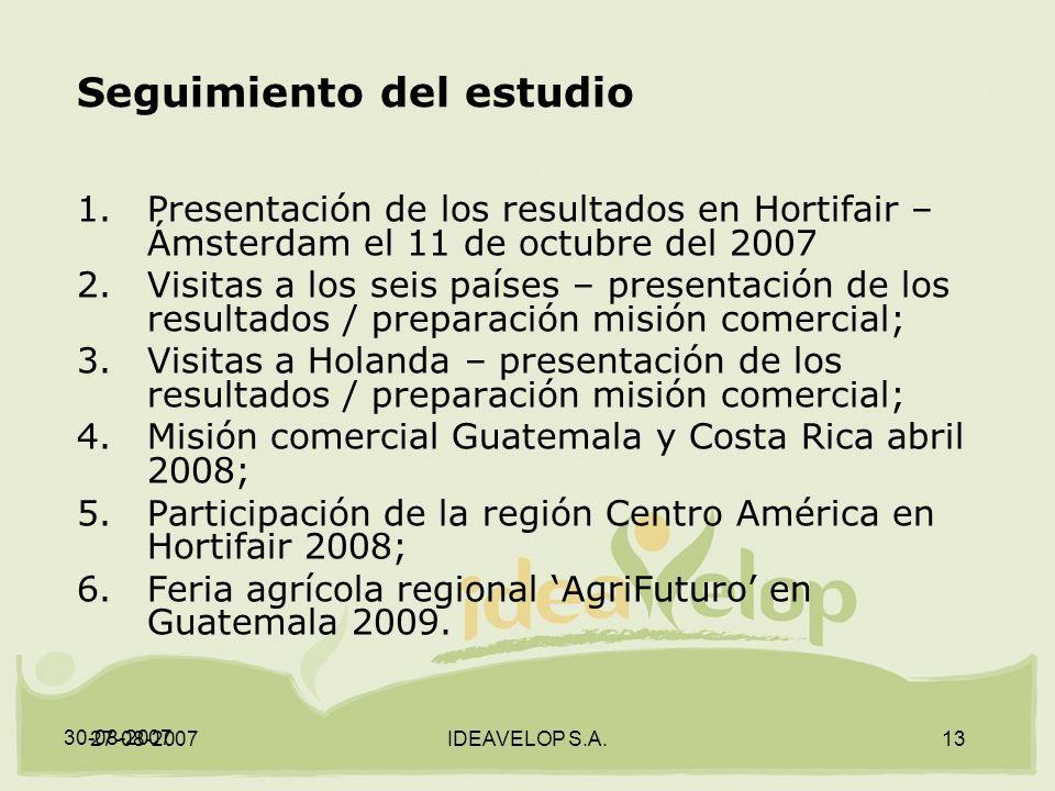30-08-2007 27-08-2007IDEAVELOP S.A.13 Seguimiento del estudio 1.Presentación de los resultados en Hortifair – Ámsterdam el 11 de octubre del 2007 2.Visitas a los seis países – presentación de los resultados / preparación misión comercial; 3.Visitas a Holanda – presentación de los resultados / preparación misión comercial; 4.Misión comercial Guatemala y Costa Rica abril 2008; 5.Participación de la región Centro América en Hortifair 2008; 6.Feria agrícola regional AgriFuturo en Guatemala 2009.