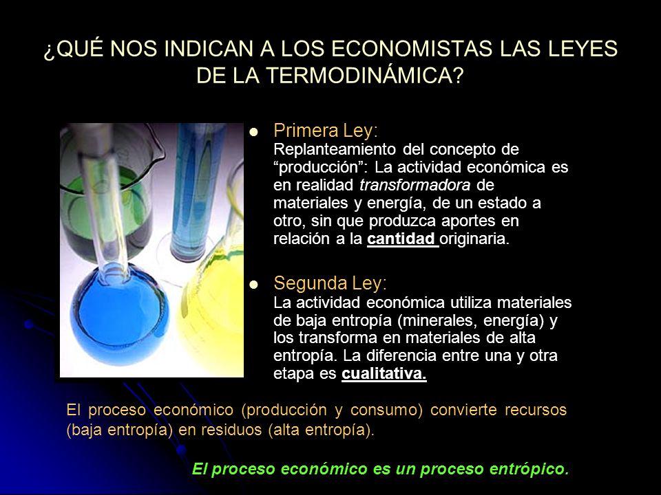 ¿QUÉ NOS INDICAN A LOS ECONOMISTAS LAS LEYES DE LA TERMODINÁMICA? Primera Ley: Replanteamiento del concepto de producción: La actividad económica es e