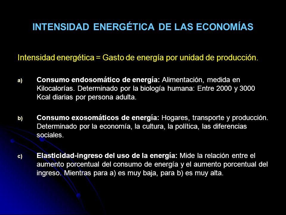 INTENSIDAD ENERGÉTICA DE LAS ECONOMÍAS Intensidad energética = Gasto de energía por unidad de producción. a) a) Consumo endosomático de energía: Alime