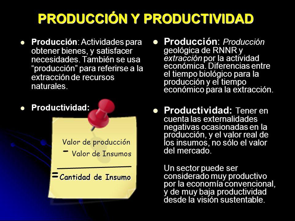PRODUCCIÓN Y PRODUCTIVIDAD Producción: Actividades para obtener bienes, y satisfacer necesidades. También se usa producción para referirse a la extrac