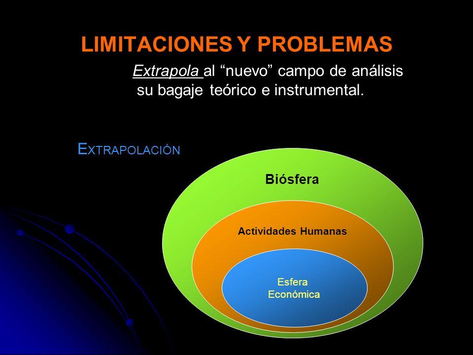 LIMITACIONES Y PROBLEMAS Extrapola al nuevo campo de análisis su bagaje teórico e instrumental. Biósfera Actividades Humanas Esfera Económica E XTRAPO