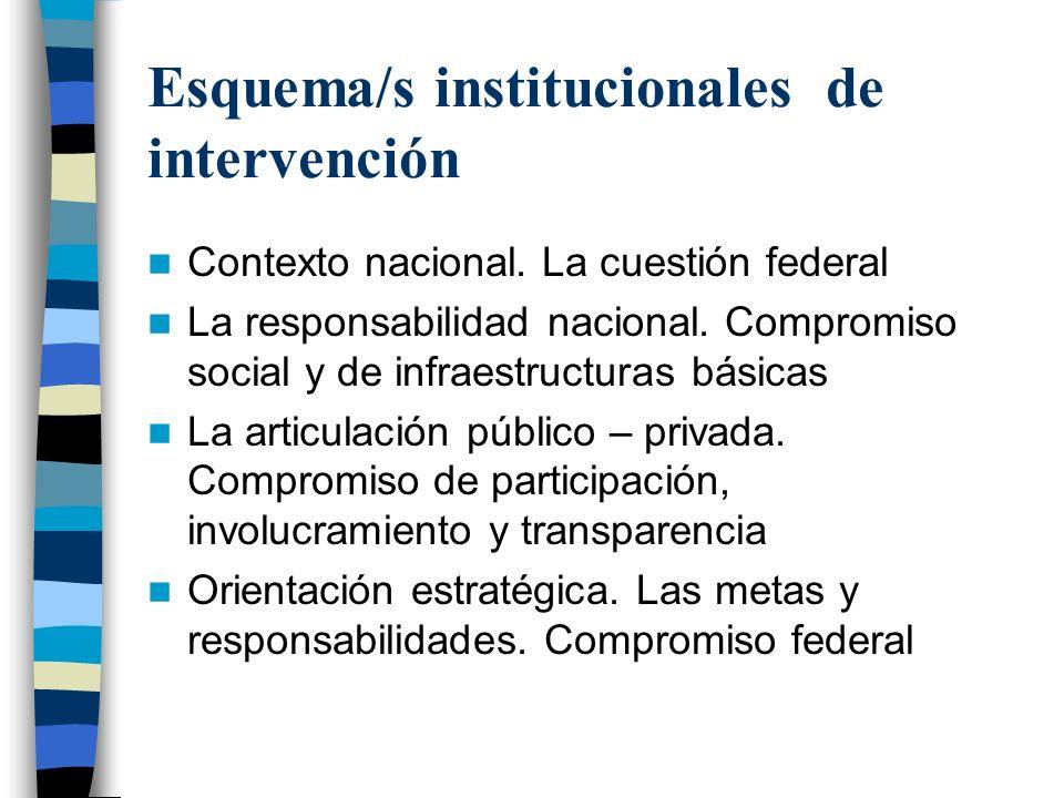 Esquema/s institucionales de intervención Contexto nacional.