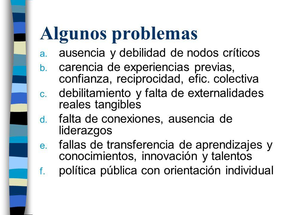 Algunos problemas a.ausencia y debilidad de nodos críticos b.