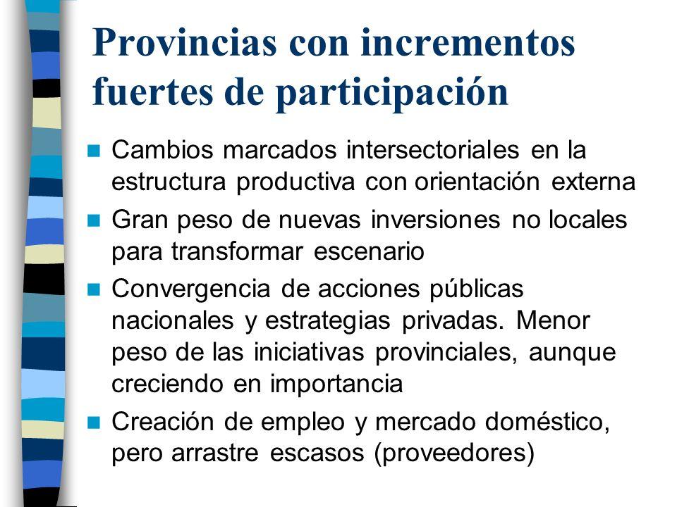 Provincias con incrementos fuertes de participación Cambios marcados intersectoriales en la estructura productiva con orientación externa Gran peso de nuevas inversiones no locales para transformar escenario Convergencia de acciones públicas nacionales y estrategias privadas.