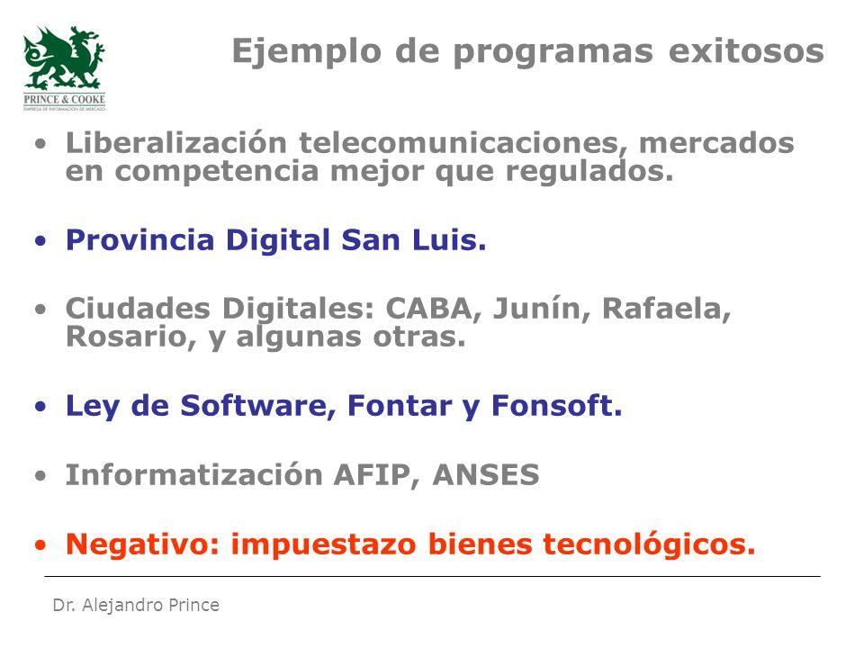 Dr. Alejandro Prince Ejemplo de programas exitosos Liberalización telecomunicaciones, mercados en competencia mejor que regulados. Provincia Digital S