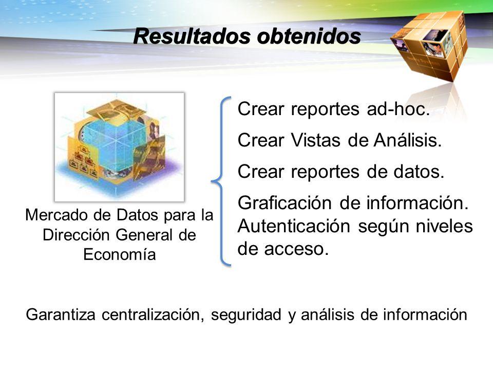 Resultados obtenidos Crear reportes ad-hoc. Crear Vistas de Análisis. Crear reportes de datos. Graficación de información. Autenticación según niveles