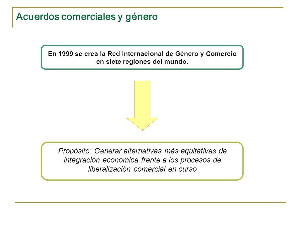 Acuerdos comerciales y género En 1999 se crea la Red Internacional de Género y Comercio en siete regiones del mundo. Propósito: Generar alternativas m