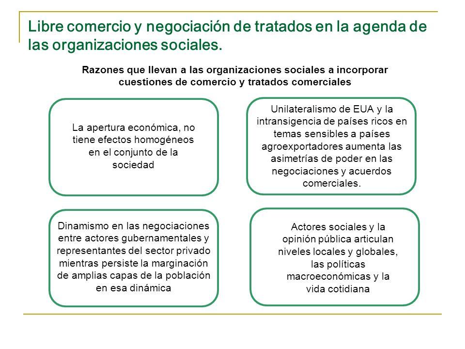 Libre comercio y negociación de tratados en la agenda de las organizaciones sociales. Razones que llevan a las organizaciones sociales a incorporar cu