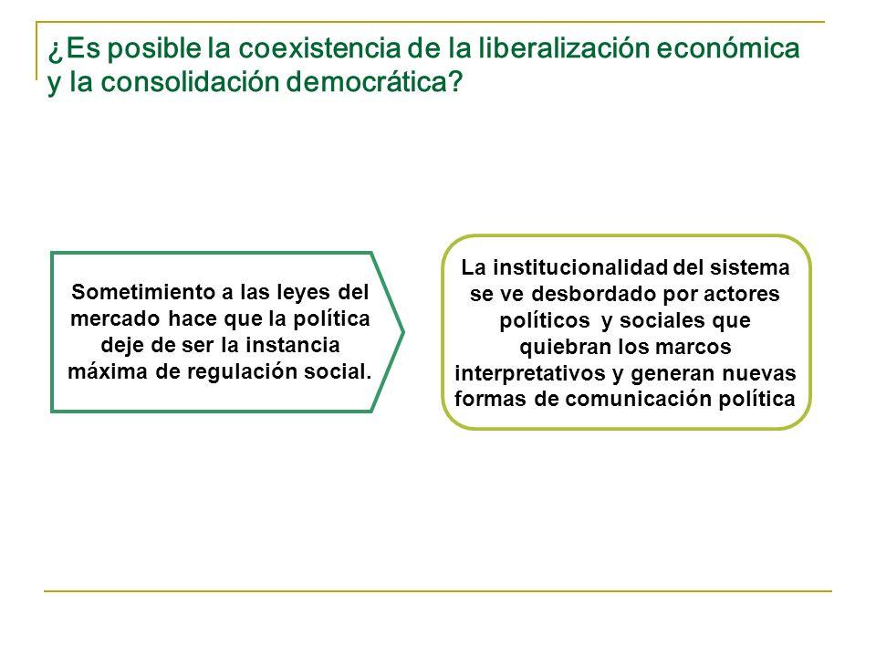 ¿Es posible la coexistencia de la liberalización económica y la consolidación democrática? Sometimiento a las leyes del mercado hace que la política d