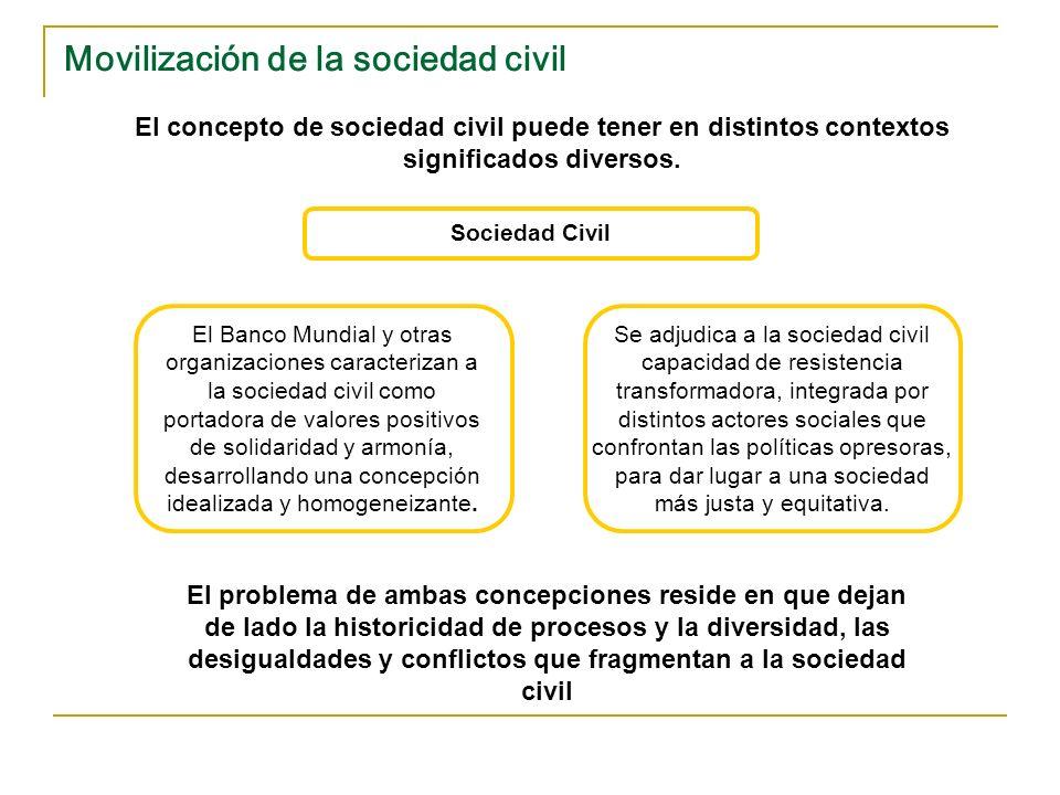 Movilización de la sociedad civil Sociedad Civil El concepto de sociedad civil puede tener en distintos contextos significados diversos. El Banco Mund