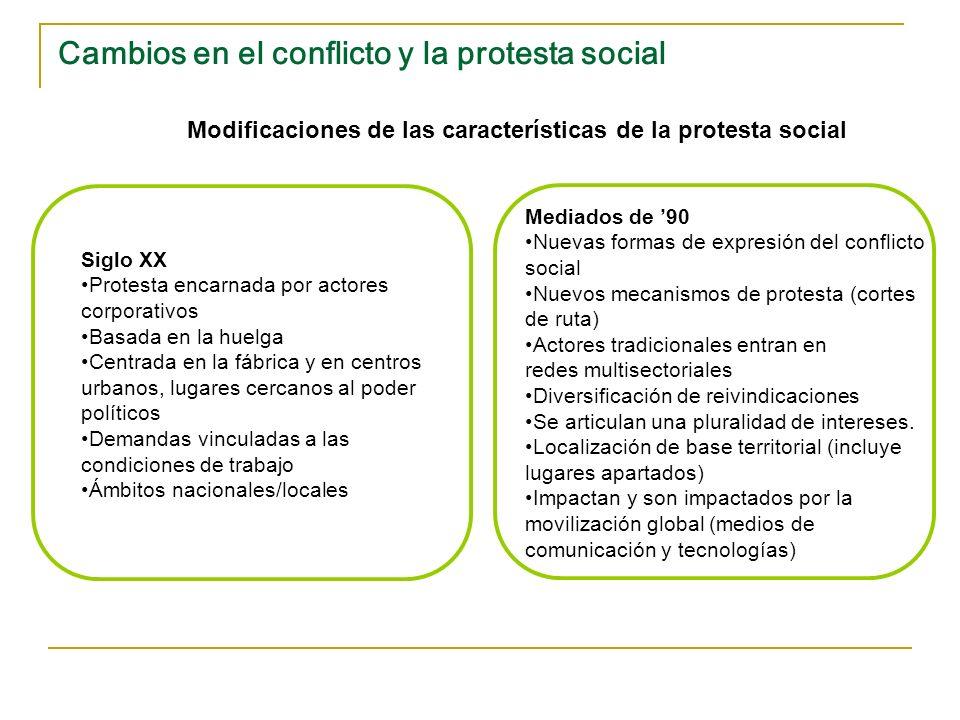 Cambios en el conflicto y la protesta social Modificaciones de las características de la protesta social Siglo XX Protesta encarnada por actores corpo
