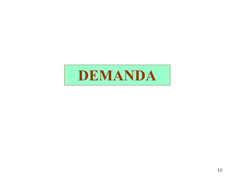 10 DEMANDA