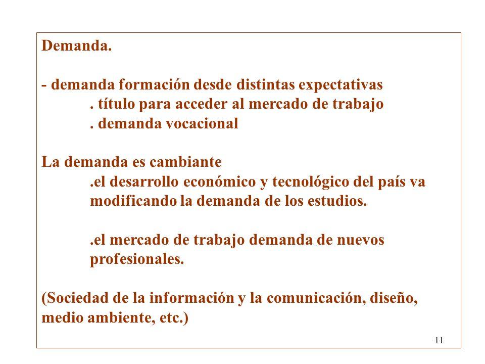 11 Demanda. - demanda formación desde distintas expectativas. título para acceder al mercado de trabajo. demanda vocacional La demanda es cambiante.el