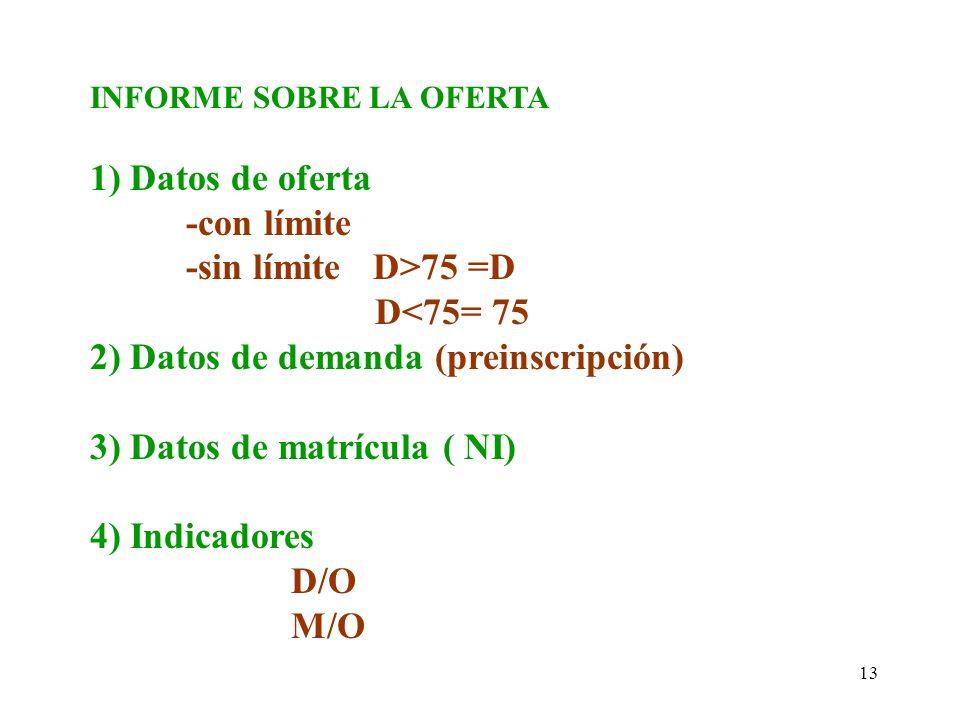 13 INFORME SOBRE LA OFERTA 1) Datos de oferta -con límite -sin límite D>75 =D D<75= 75 2) Datos de demanda (preinscripción) 3) Datos de matrícula ( NI
