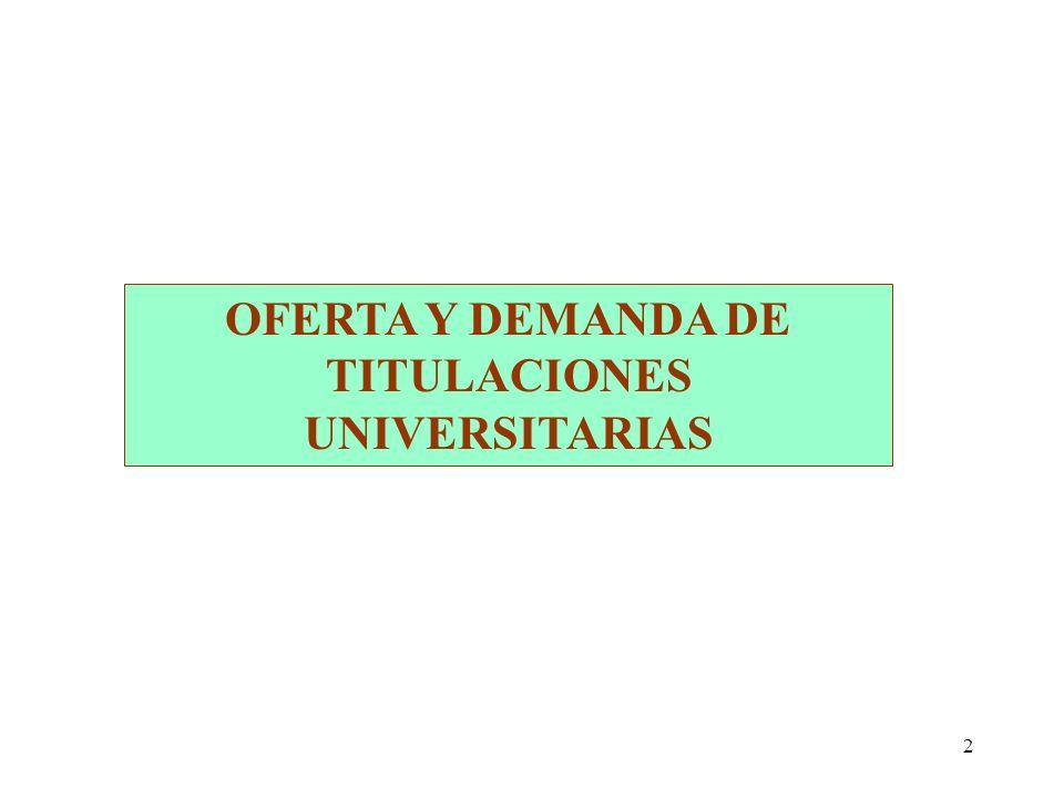 2 OFERTA Y DEMANDA DE TITULACIONES UNIVERSITARIAS