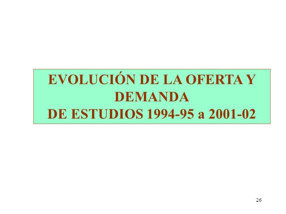 26 EVOLUCIÓN DE LA OFERTA Y DEMANDA DE ESTUDIOS 1994-95 a 2001-02